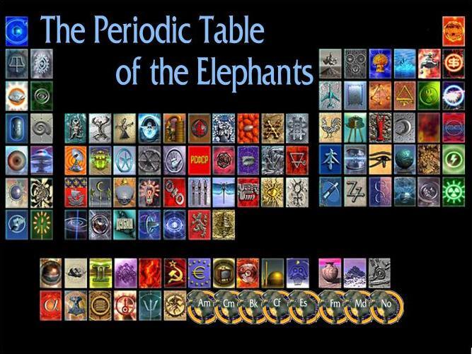 Top 50 tablas peridicas divertidas o sorprendentes mangas verdes imagen tabla urtaz Image collections